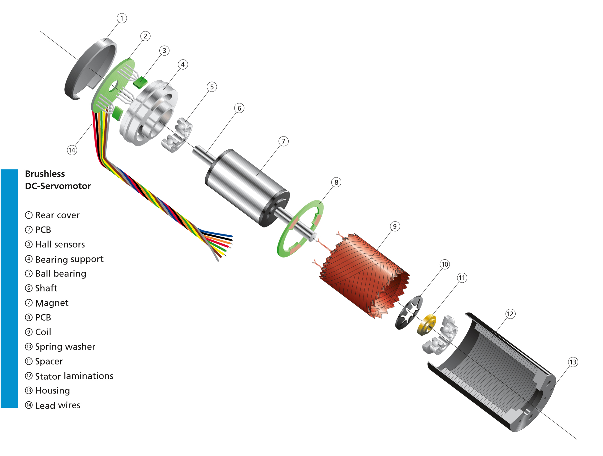 brushless motors compotech 3 Phase 12 Lead Electric Motor Diagrams DC Electric Motor Diagram
